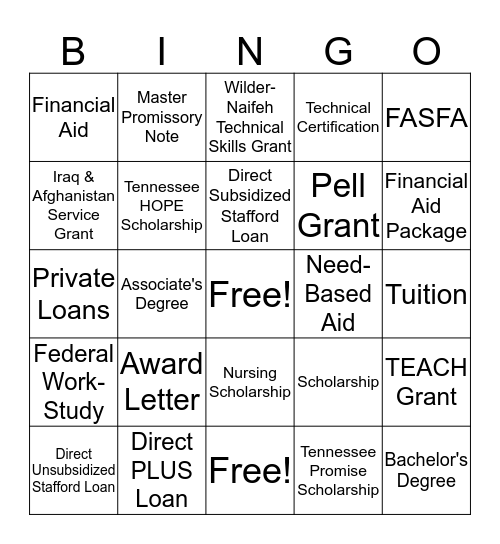 Financial Aid! Bingo Card