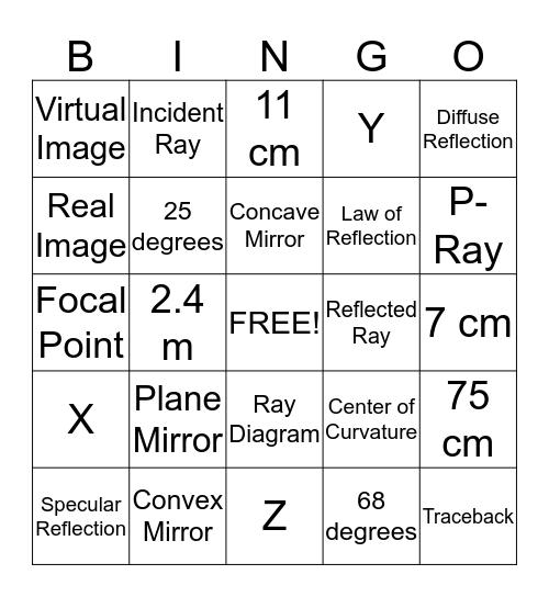 Chapter 17 Mirrors Bingo Card