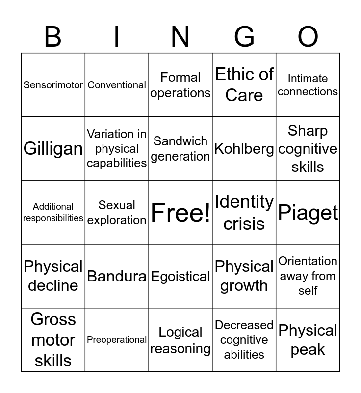 Lifespan Development Bingo Card