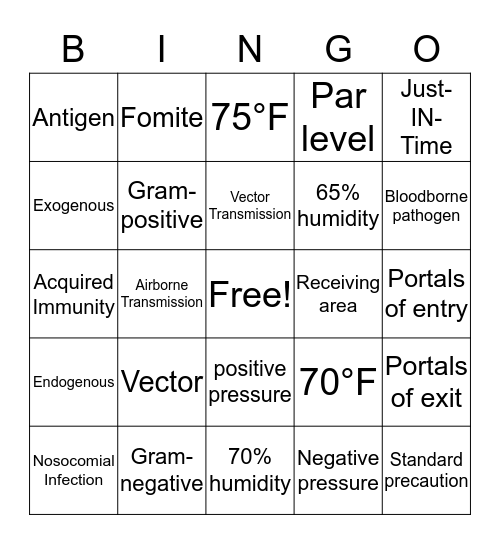 Chapters 4 & 11 Bingo Card