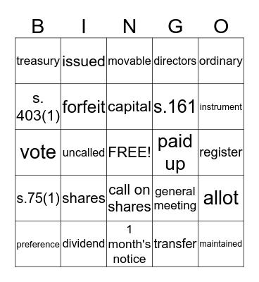 Capital Bingo Card