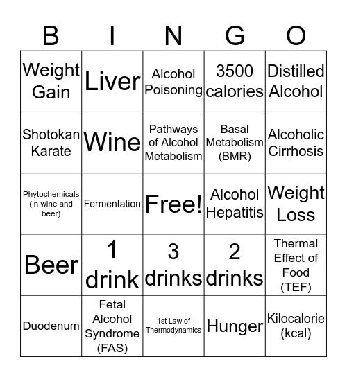 FSN 101 BINGO Exam 3 Bingo Card