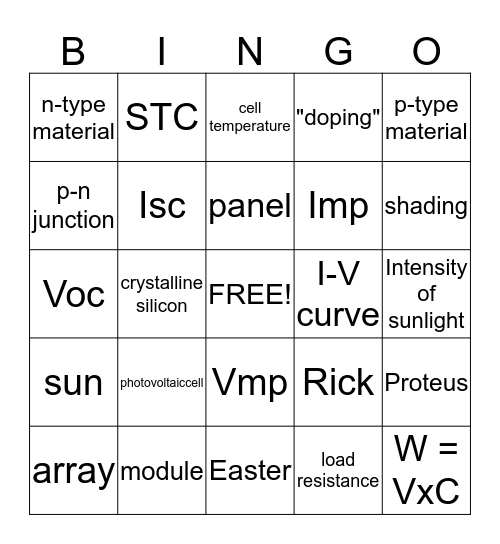 Chapter 5 Bingo Card