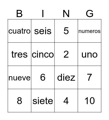 Numeros del cero al diez  Bingo Card