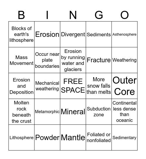 Trimester 1 Final Review Bingo Card