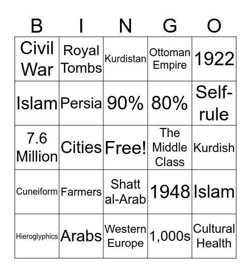Chapter 18 GEO BINGO  Bingo Card
