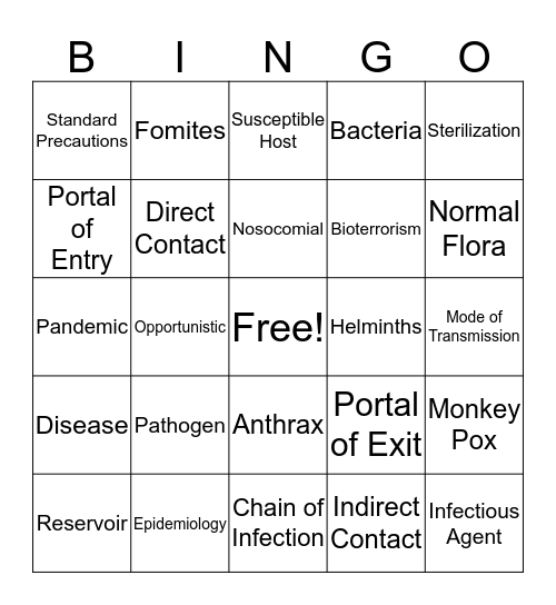 Infection Control Bingo Card