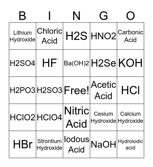 Naming Acids and Bases Bingo Card