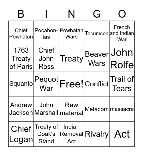 Unit 3 Bingo Card