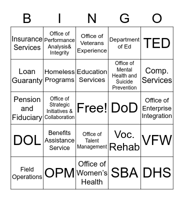 Transition Bingo Card