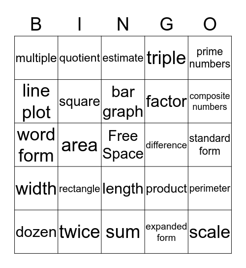 Quarter 1 Review Bingo Card