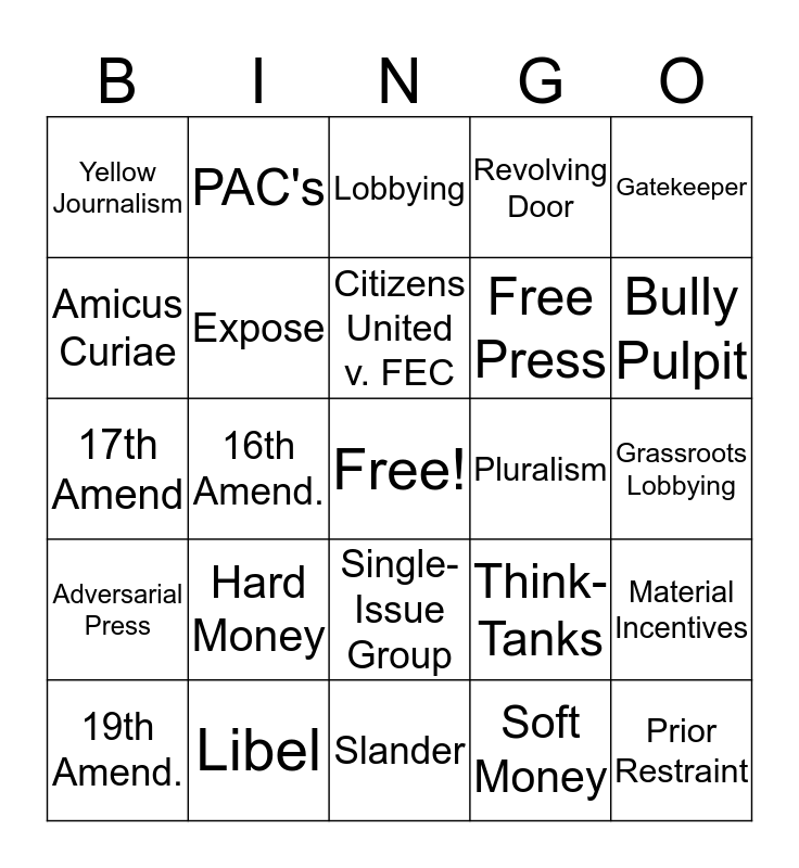 Unit 5 Terms  Bingo Card