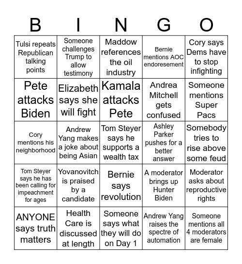 November Democratic Debate Bingo Card