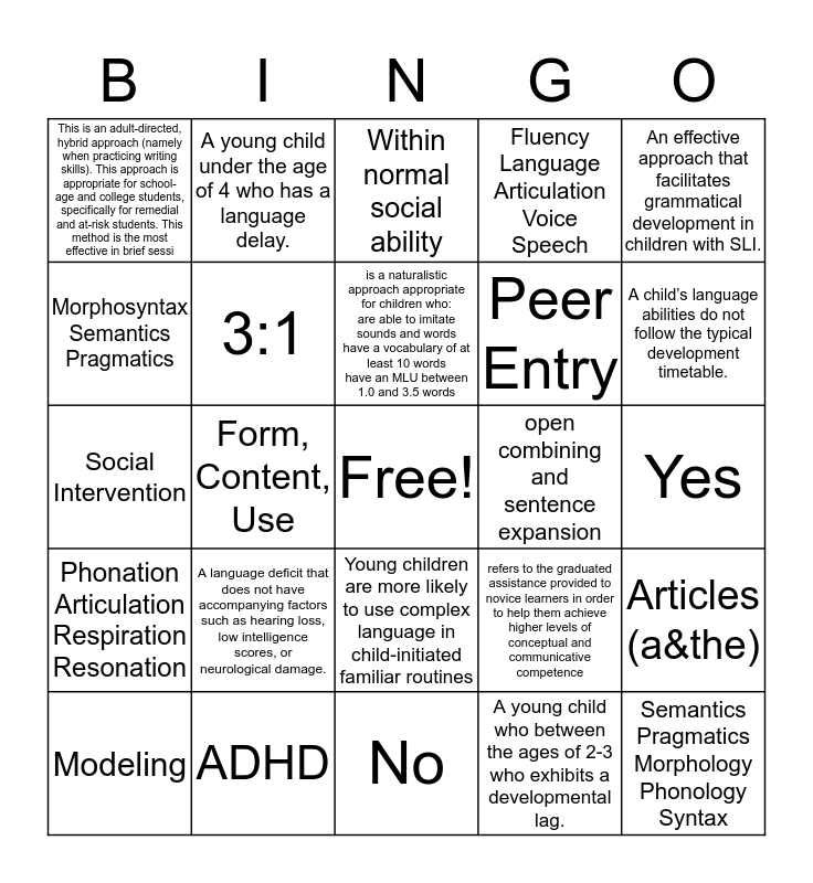 Speech Language Impairment Bingo Card
