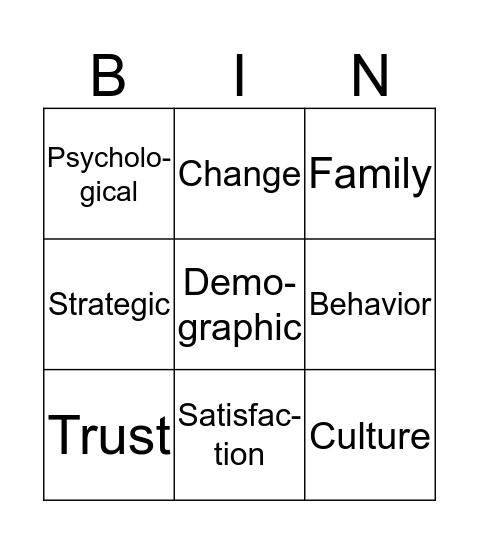 Los Portales  Bingo Card