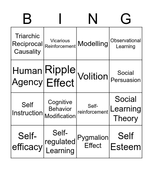 Case Study 5 Bingo Card