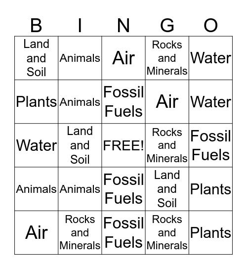 Natural Resource Bingo Card