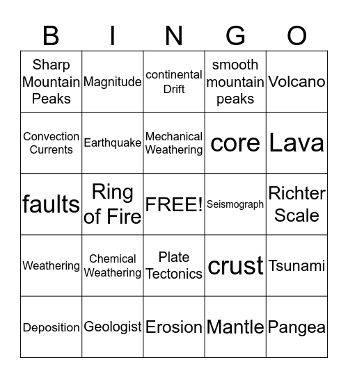 Earth's Changing Surface Part 1 Review  Bingo Card