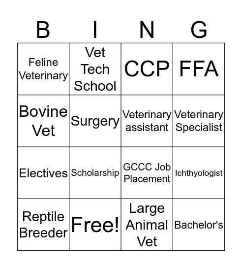Veterinary Career Bingo Card