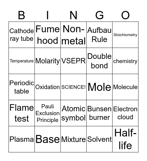 Honors Chemistry Bingo Card