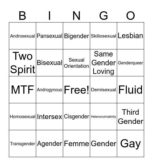 Sexuality and Gender Identities Bingo Card
