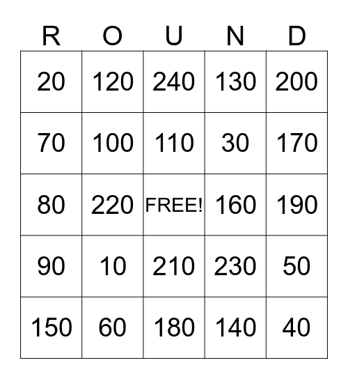Rounding Bingo Card