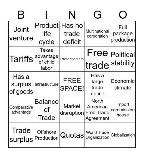 2.04 Review Bingo Card