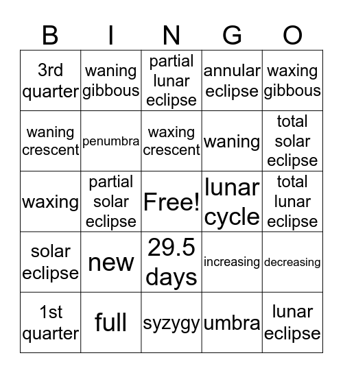 Phases of the Moon and Eclipses Bingo Card