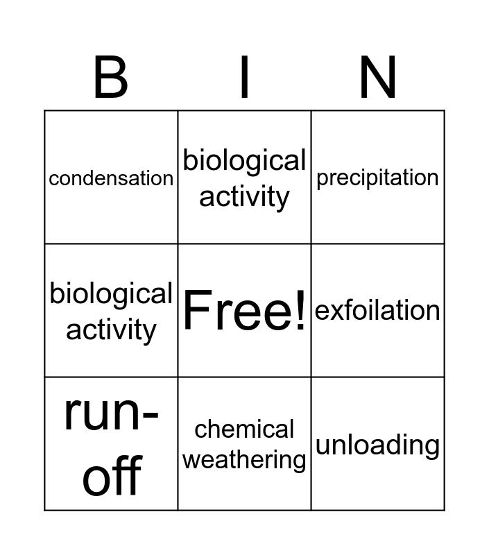 Weathering & The Water Cycle Bingo Card