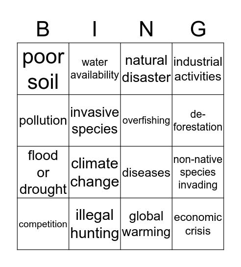 Threats to Biodiversity Bingo Card