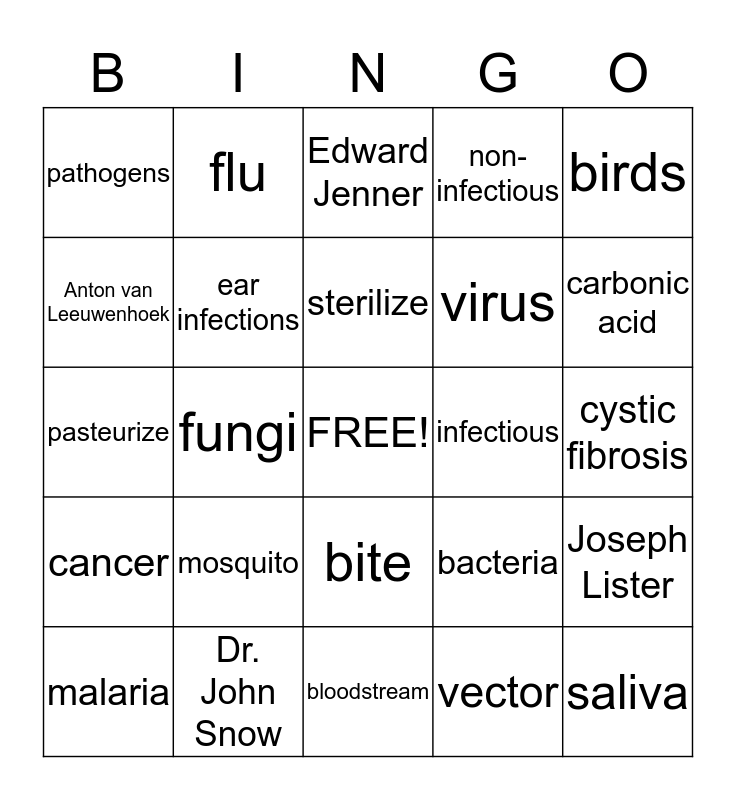 Disease and Immune System Review Bingo Card