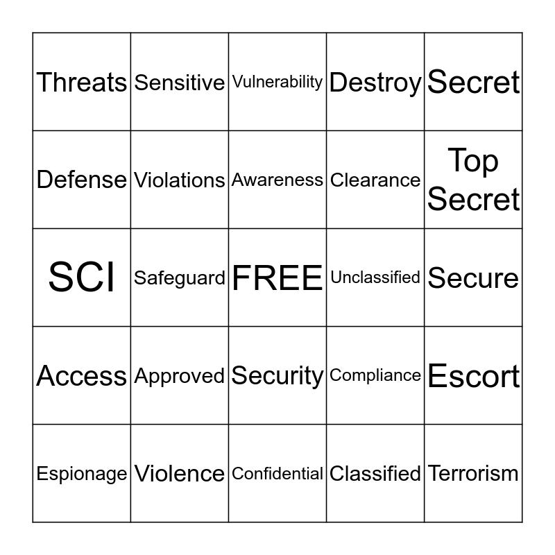 SECURITY AWARENESS Bingo Card