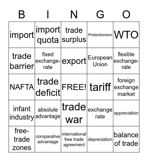 International  Bingo Card