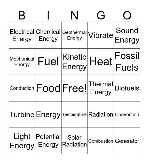 Energy Bingo Card
