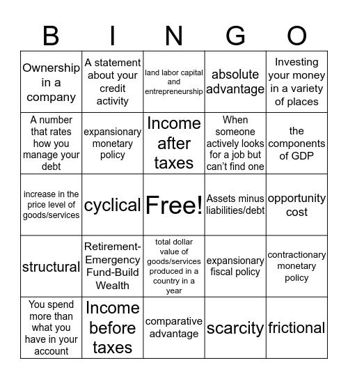 Economics Exam Review Bingo Card