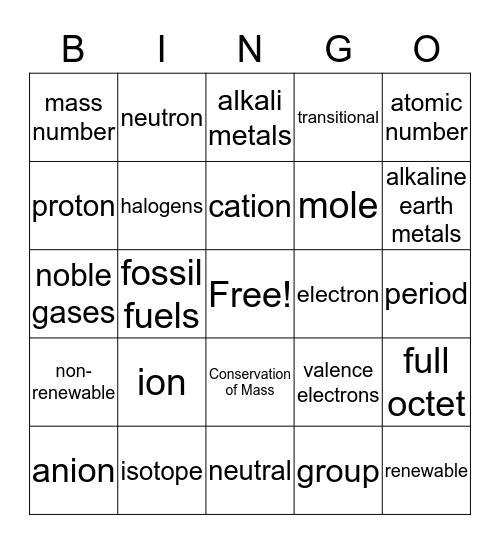 Environmental Chemistry Bingo Card