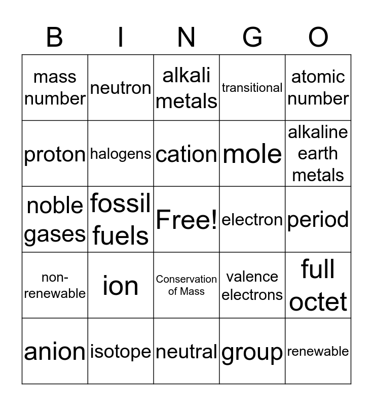 Environmental Chemistry Bingo Card