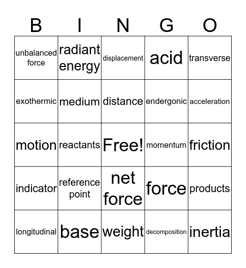Physical Science Final Review Bingo Card