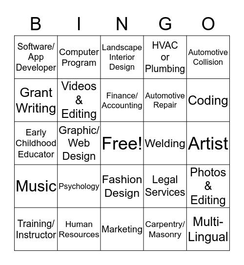 SP3 - My Skills Bingo - SP3 Bingo Card