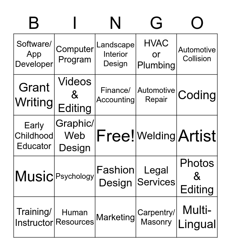 SP3 - My Skills Bingo - SP3 Bingo Card