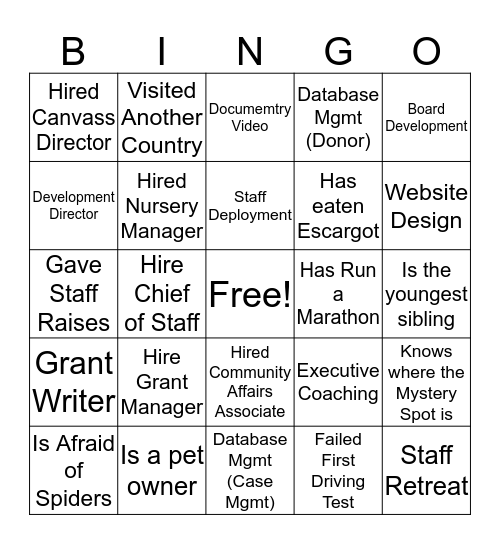 Capacity Building Bingo  Bingo Card
