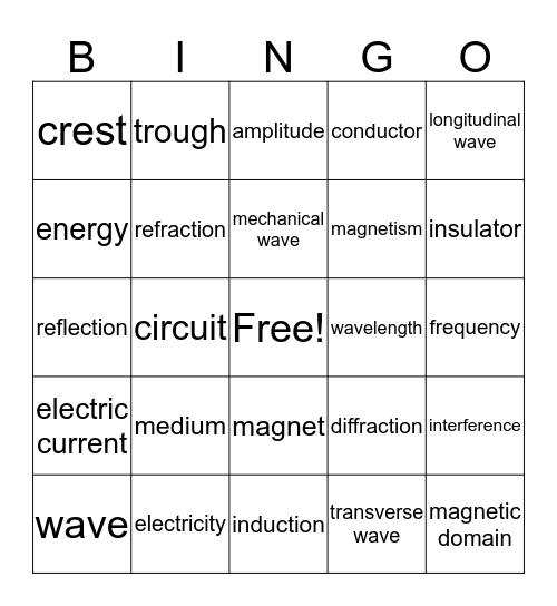 Chapter 15 Waves  Bingo Card