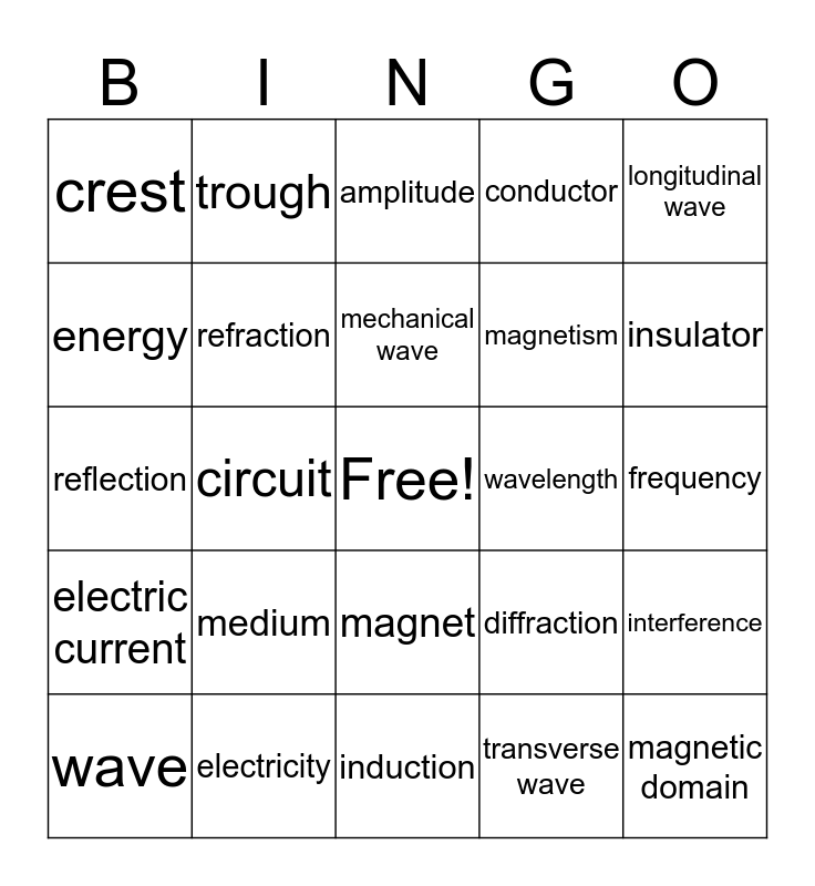 Chapter 15 Waves  Bingo Card