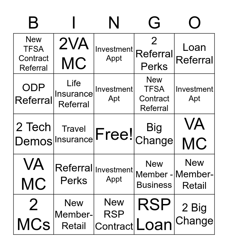 Investment Campaign Bingo Card