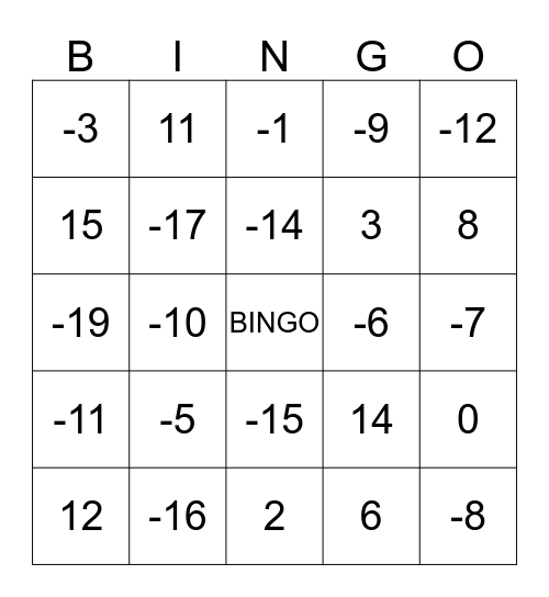 Negatieve getallen Bingo Card