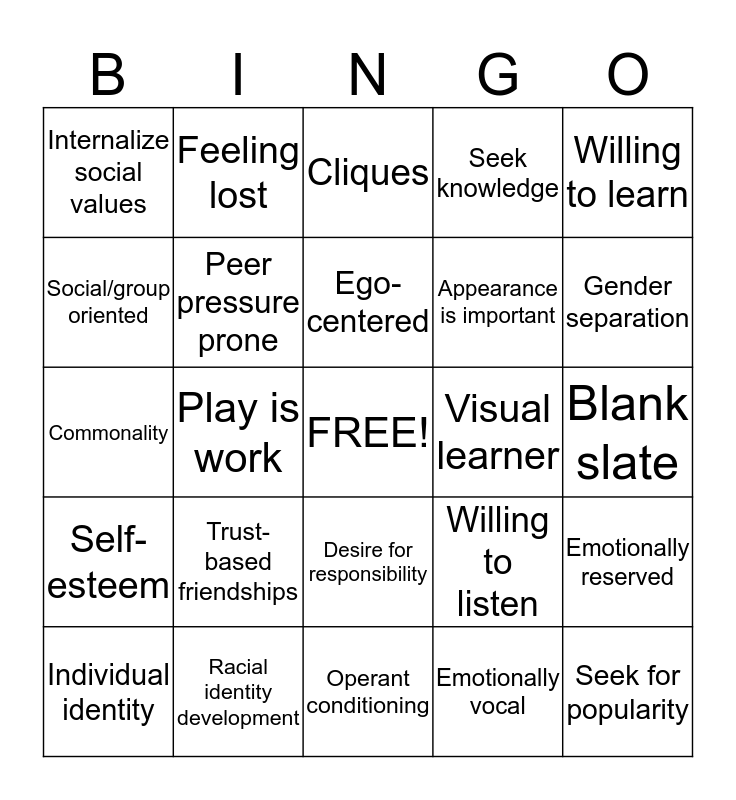 Psychology of TNTT Divisions Bingo Card