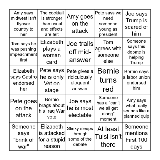 January Democratic Debate Bingo Card