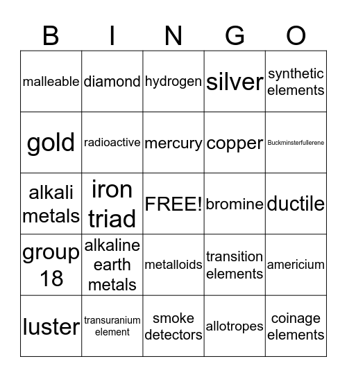 Physical Science - Chapter 19 Bingo Card