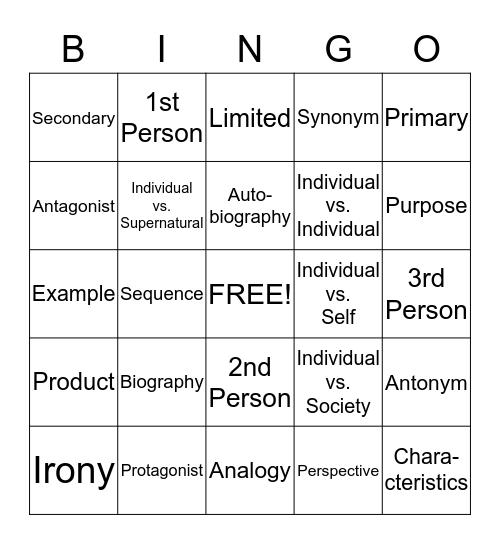 English Review Bingo Card
