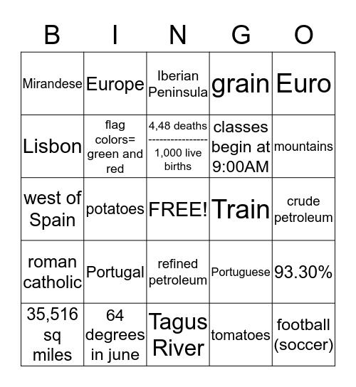 Portugal Bingo Card